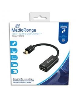 Câble adaptateur HDMI pour Mini DisplayPort