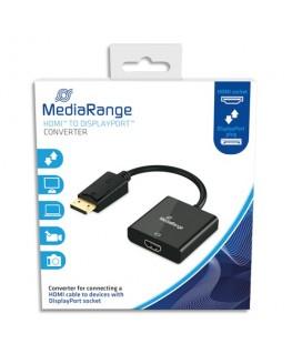 Câble adaptateur HDMI pour DisplayPort